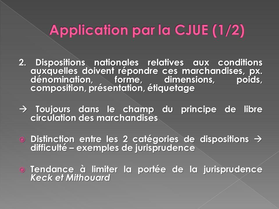 Application par la CJUE (1/2)