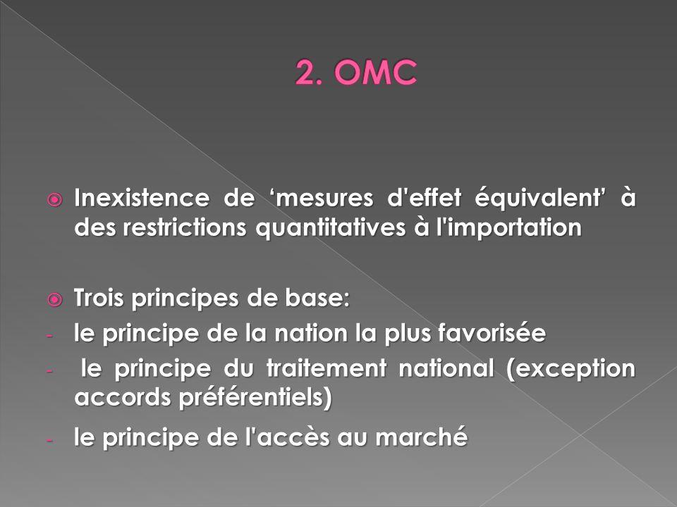 2. OMC Inexistence de 'mesures d effet équivalent' à des restrictions quantitatives à l importation.