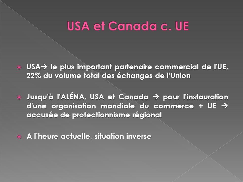 USA et Canada c. UE USA le plus important partenaire commercial de l UE, 22% du volume total des échanges de l'Union.