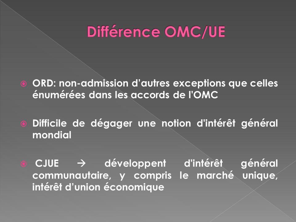 Différence OMC/UE ORD: non-admission d'autres exceptions que celles énumérées dans les accords de l OMC.