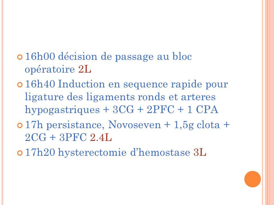 16h00 décision de passage au bloc opératoire 2L