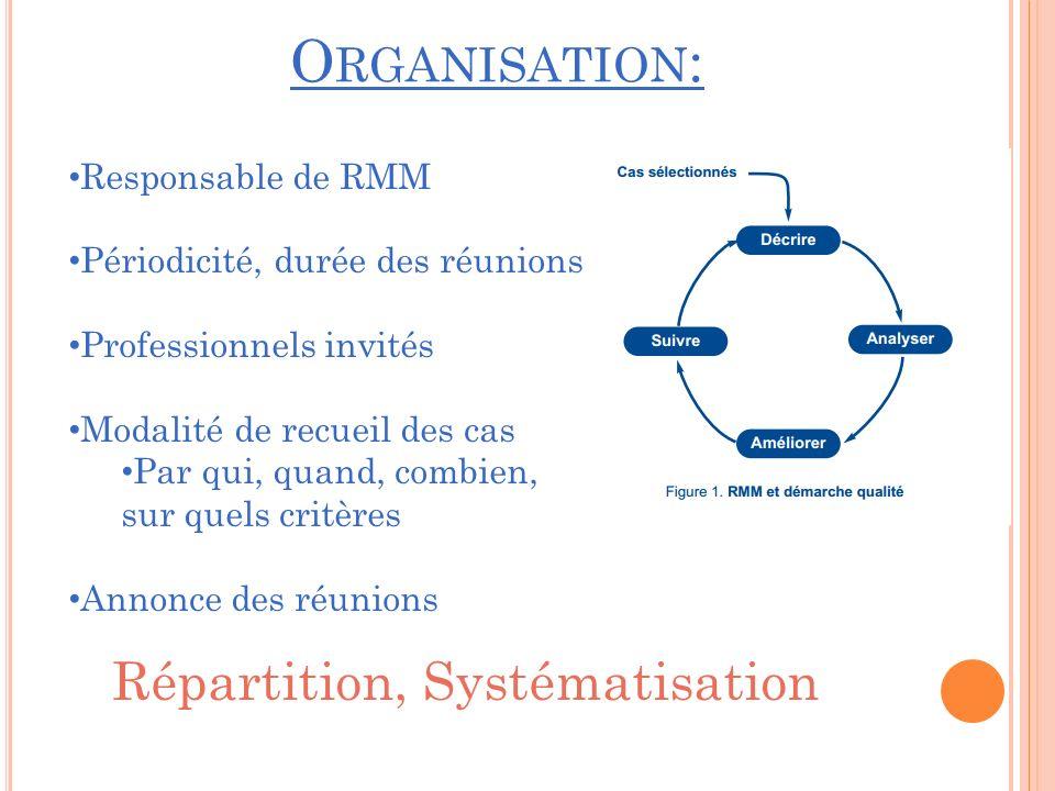 Répartition, Systématisation