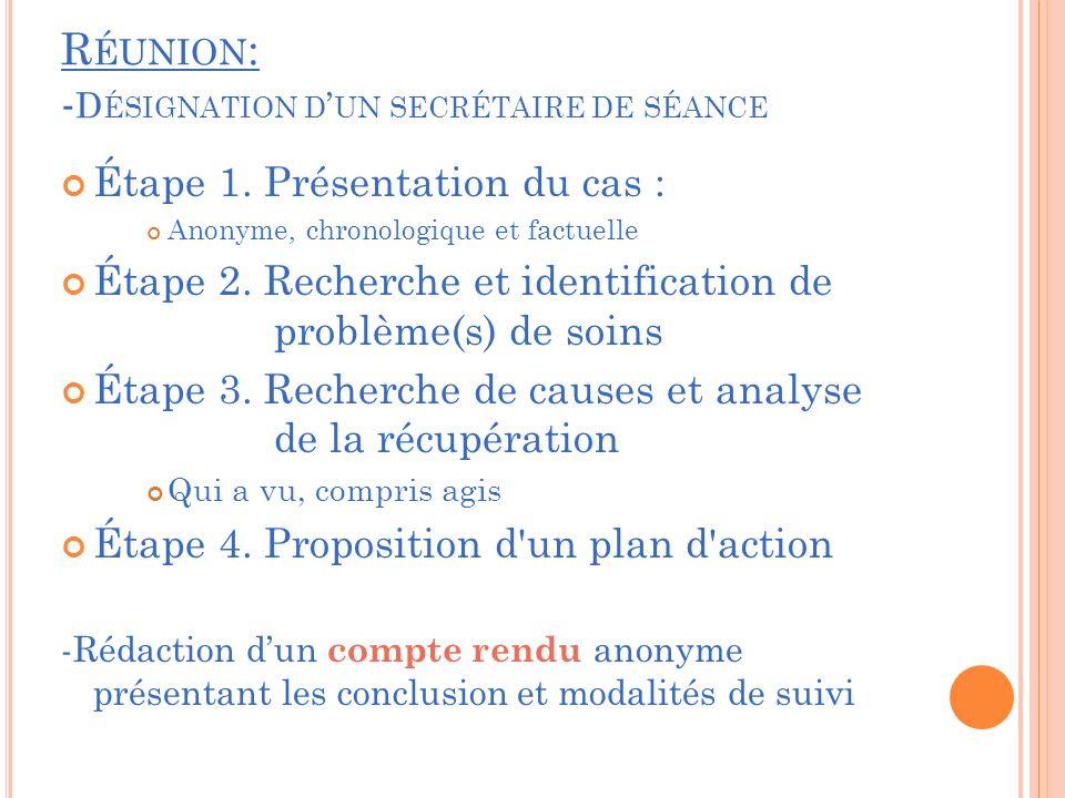 Réunion: -Désignation d'un secrétaire de séance