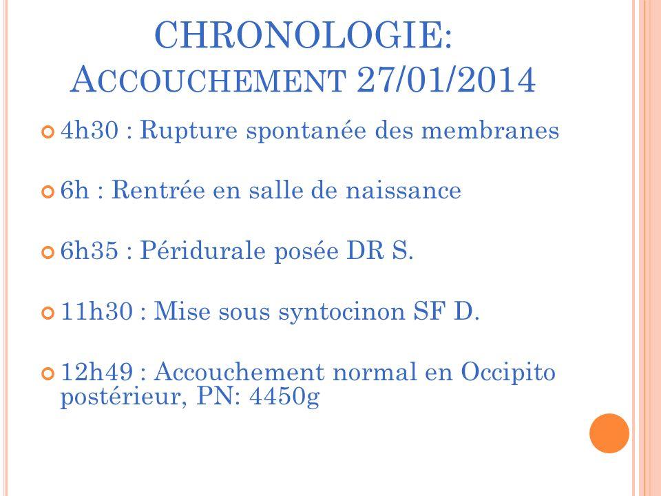 CHRONOLOGIE: Accouchement 27/01/2014