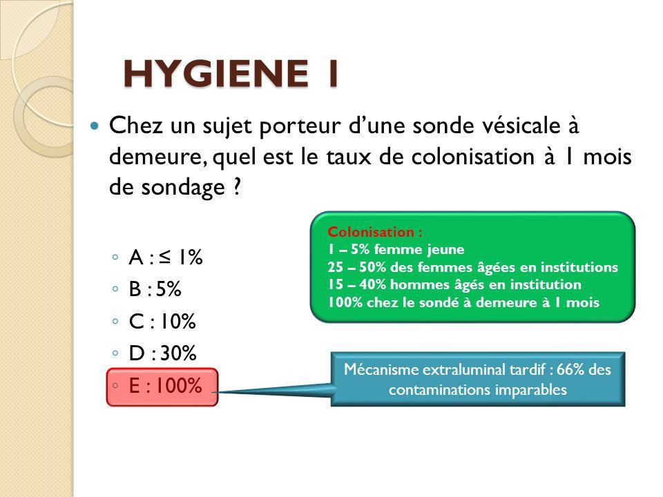 Mécanisme extraluminal tardif : 66% des contaminations imparables