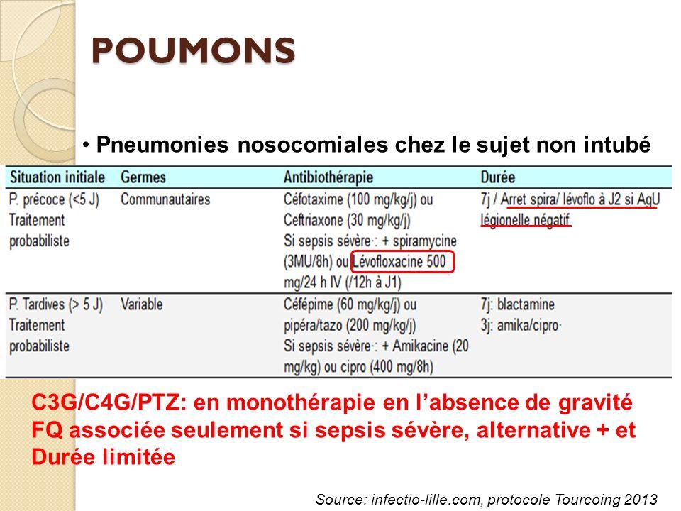 POUMONS Pneumonies nosocomiales chez le sujet non intubé