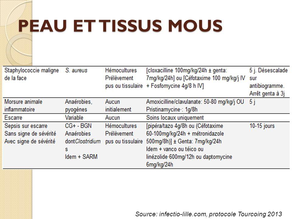 PEAU ET TISSUS MOUS Source: infectio-lille.com, protocole Tourcoing 2013