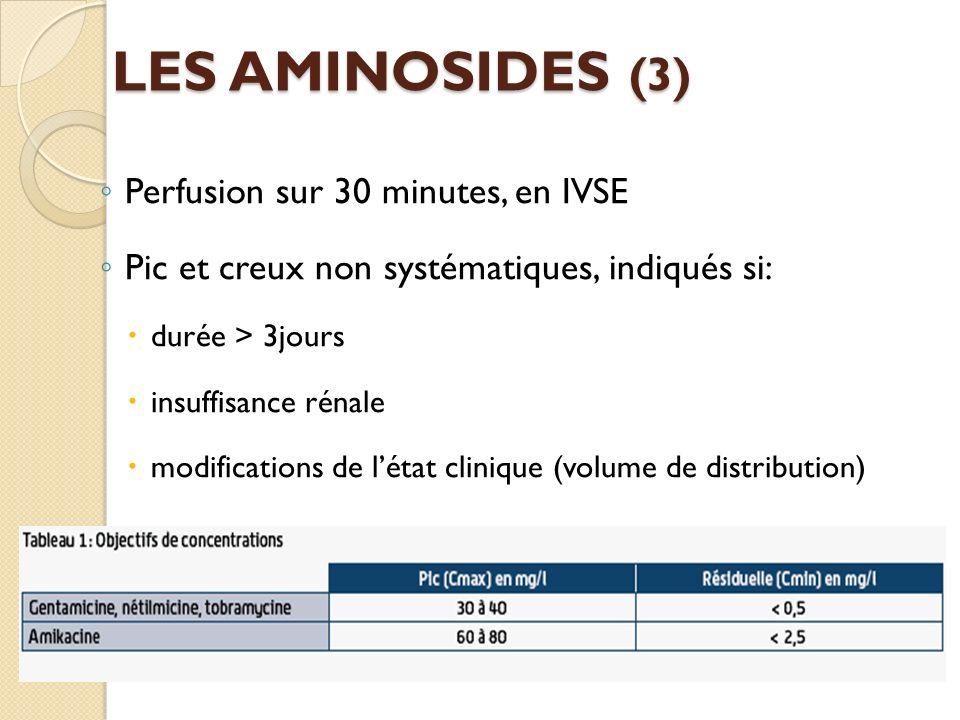 LES AMINOSIDES (3) Perfusion sur 30 minutes, en IVSE