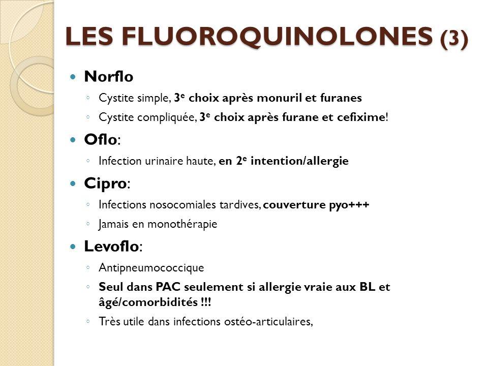 LES FLUOROQUINOLONES (3)