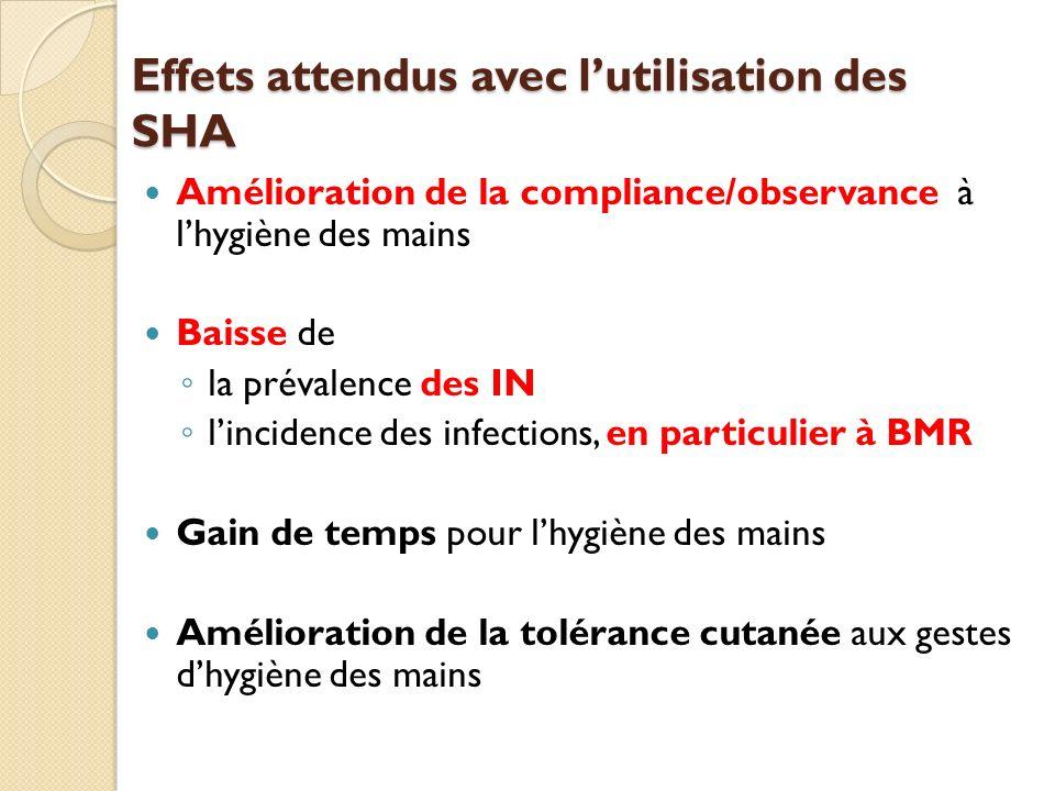 Effets attendus avec l'utilisation des SHA