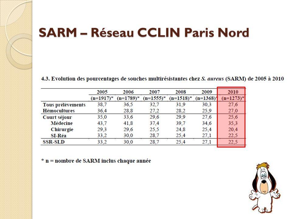 SARM – Réseau CCLIN Paris Nord