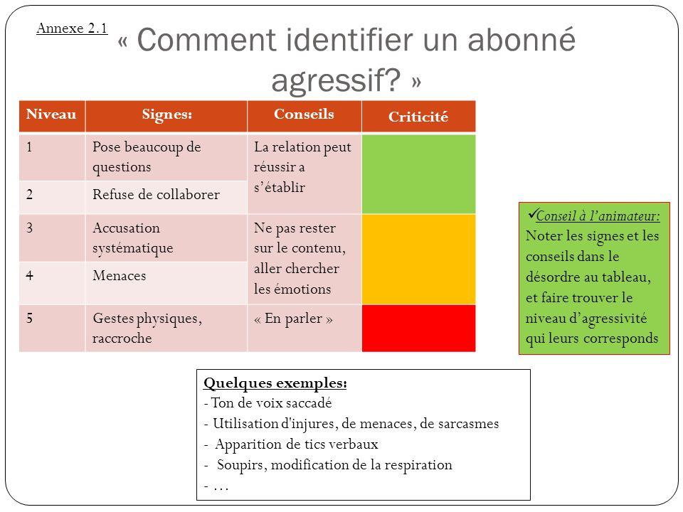« Comment identifier un abonné agressif »