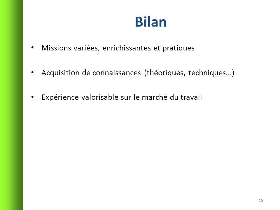 Bilan Missions variées, enrichissantes et pratiques