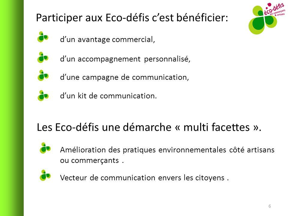 Participer aux Eco-défis c'est bénéficier: