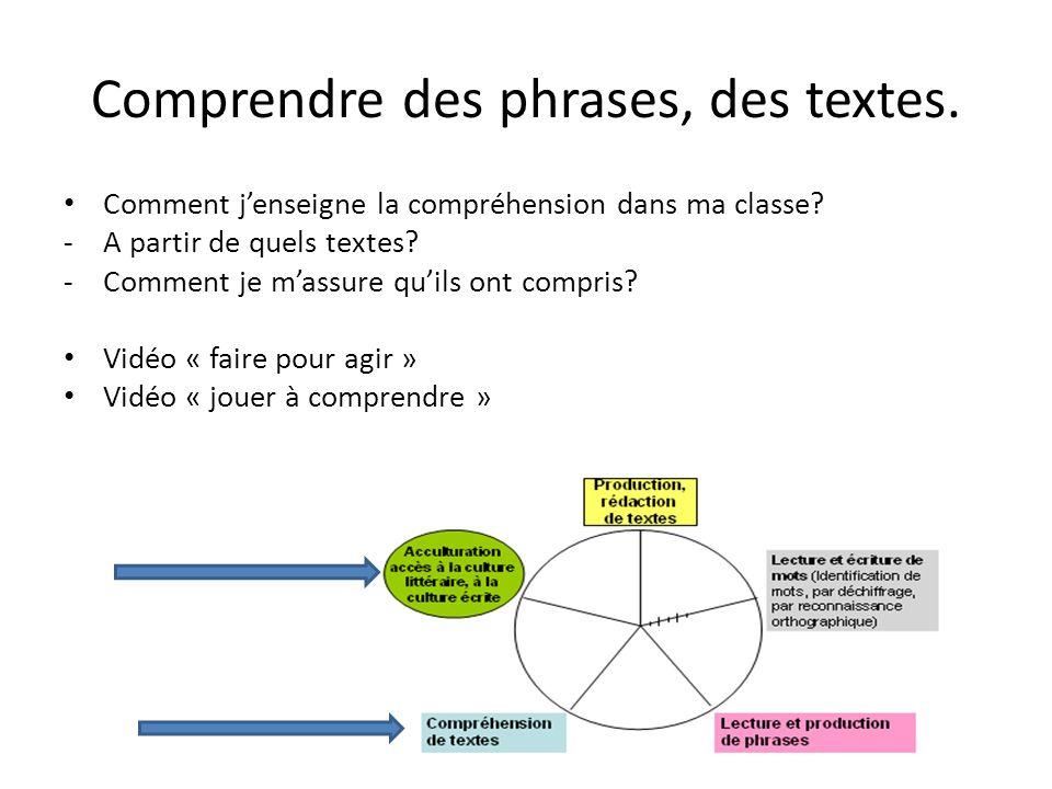Comprendre des phrases, des textes.