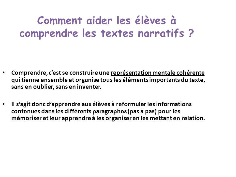 Comment aider les élèves à comprendre les textes narratifs