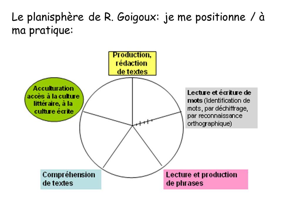 Le planisphère de R. Goigoux: je me positionne / à ma pratique: