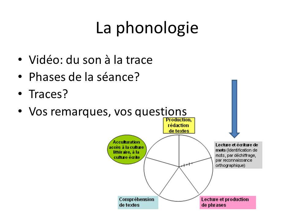 La phonologie Vidéo: du son à la trace Phases de la séance Traces