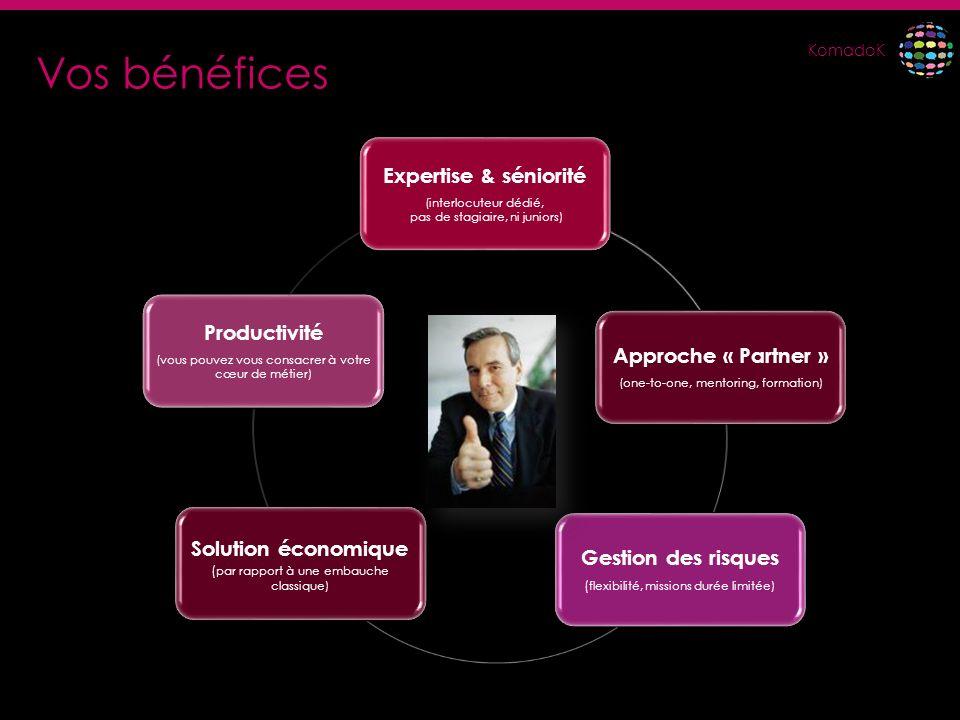 Vos bénéfices Expertise & séniorité Productivité Approche « Partner »