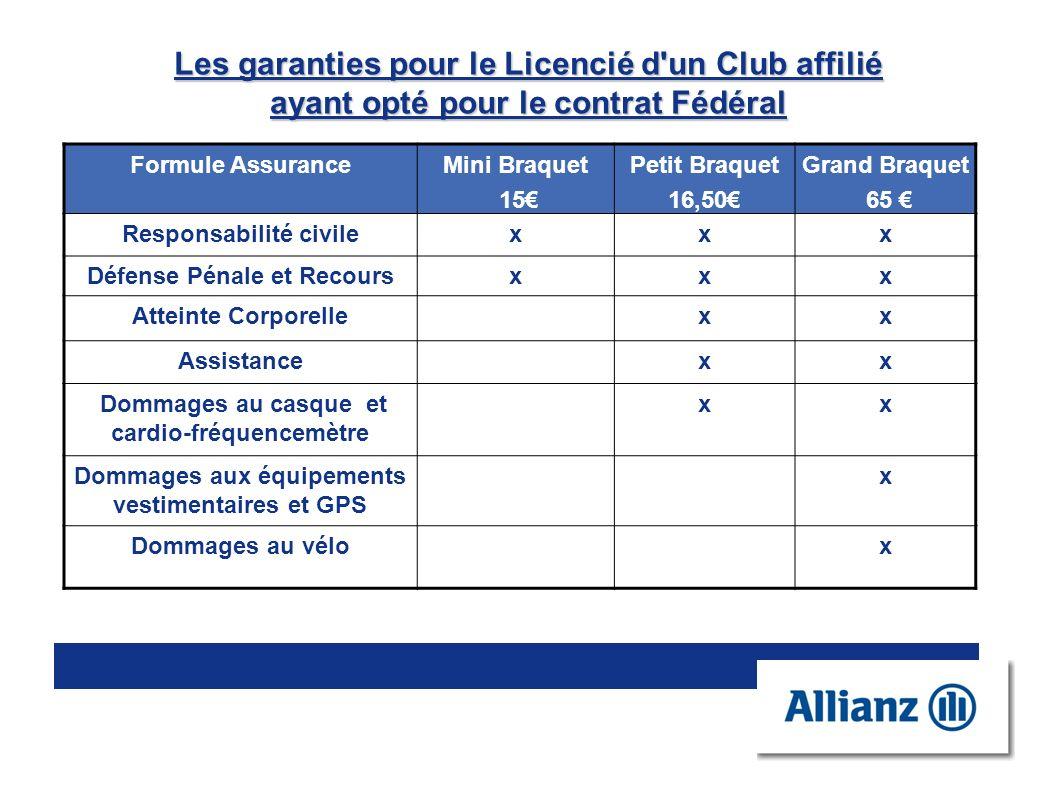 Les garanties pour le Licencié d un Club affilié ayant opté pour le contrat Fédéral