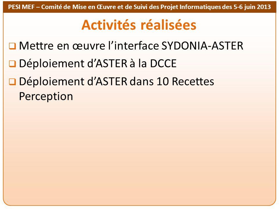 Activités réalisées Mettre en œuvre l'interface SYDONIA-ASTER
