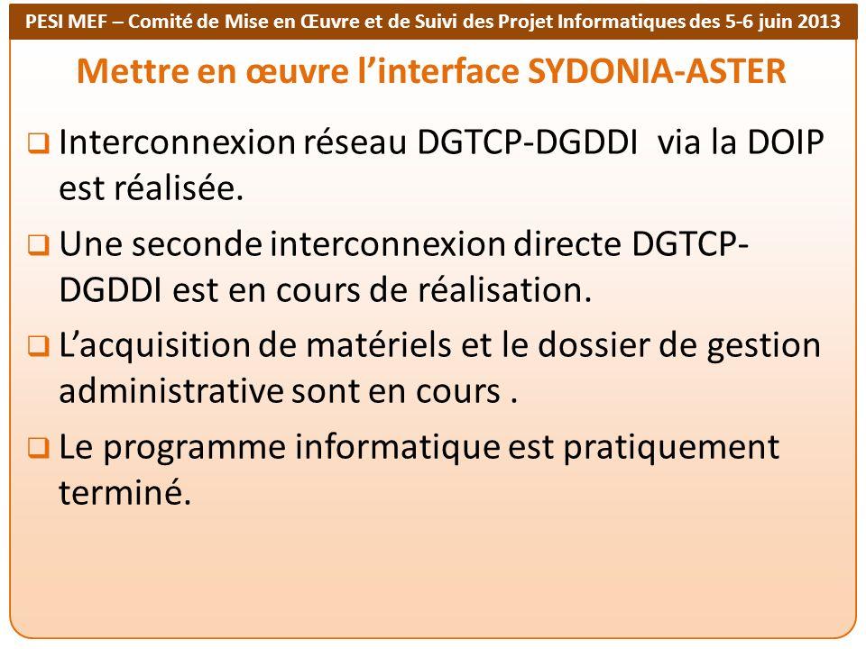 Mettre en œuvre l'interface SYDONIA-ASTER