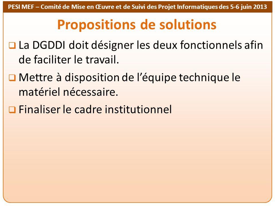 Propositions de solutions