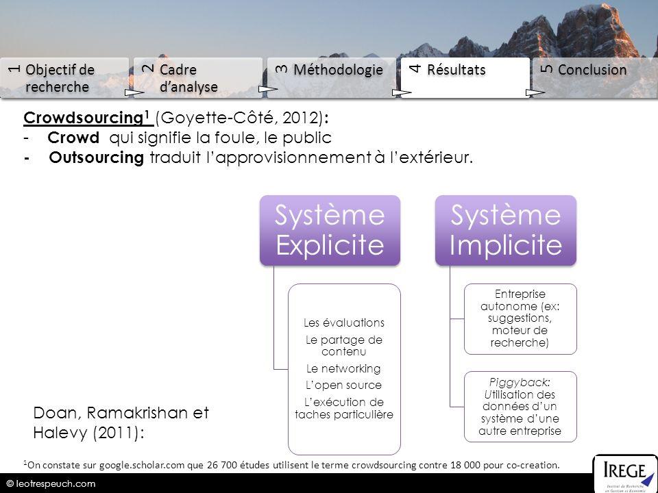 Système Explicite Système Implicite 1 2 3 4 5 Objectif de recherche