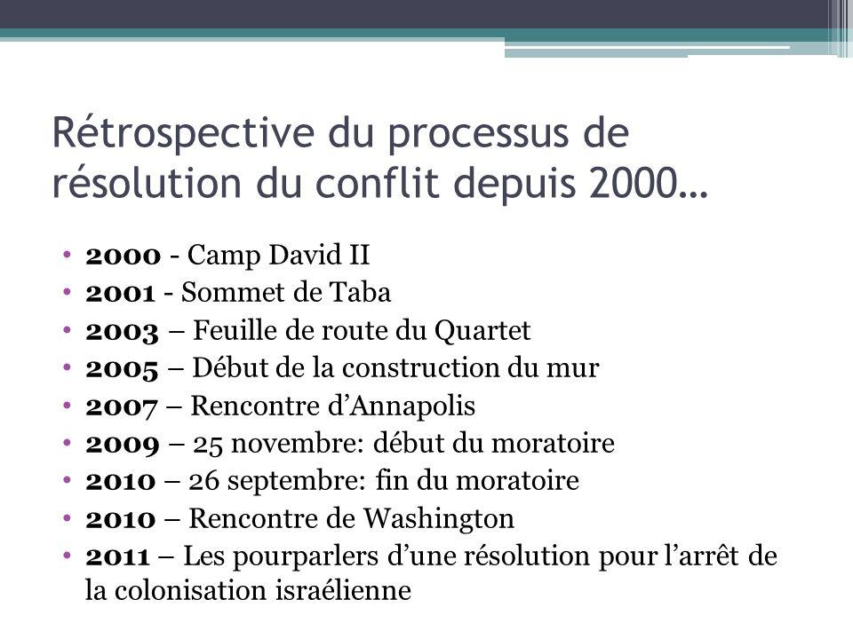 Rétrospective du processus de résolution du conflit depuis 2000…