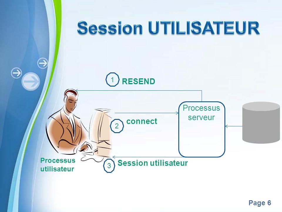 Session UTILISATEUR RESEND Processus serveur connect