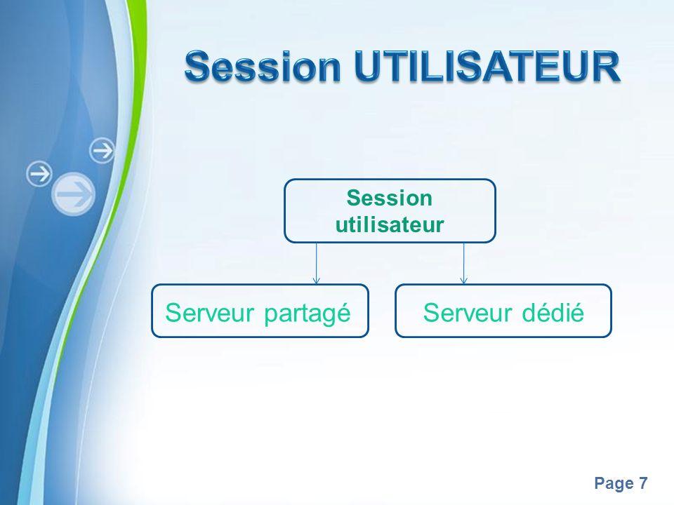 Session UTILISATEUR Session utilisateur Serveur partagé Serveur dédié