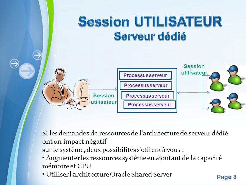Session UTILISATEUR Serveur dédié