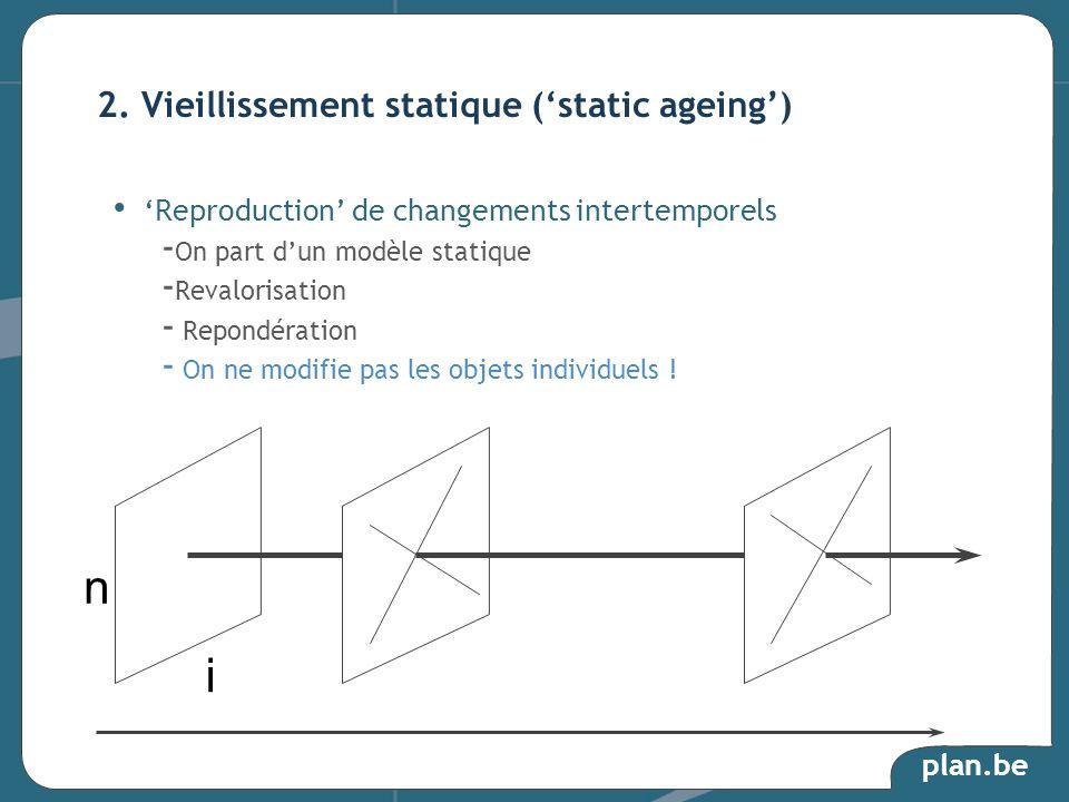 2. Vieillissement statique ('static ageing')