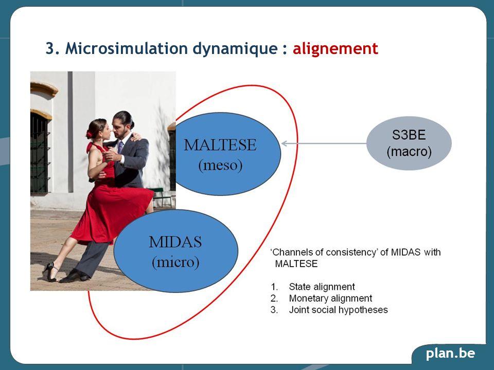 3. Microsimulation dynamique : alignement