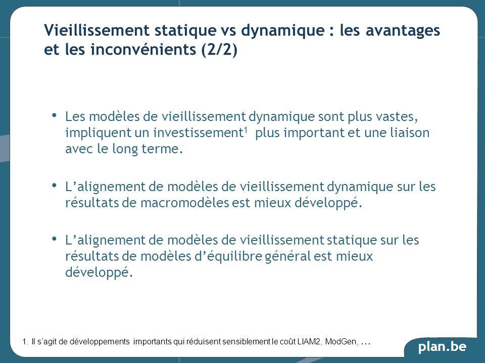 Vieillissement statique vs dynamique : les avantages et les inconvénients (2/2)