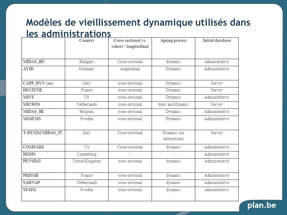 Modèles de vieillissement dynamique utilisés dans les administrations