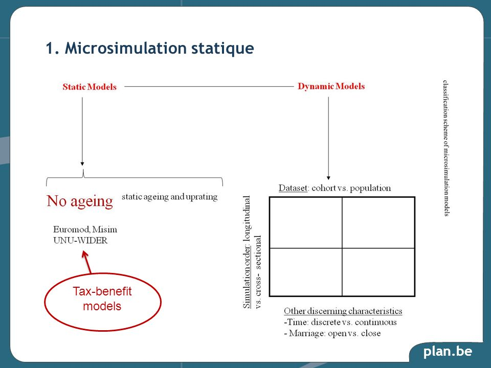 1. Microsimulation statique
