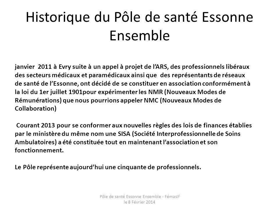 Historique du Pôle de santé Essonne Ensemble