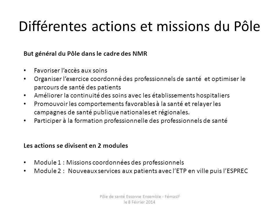Différentes actions et missions du Pôle