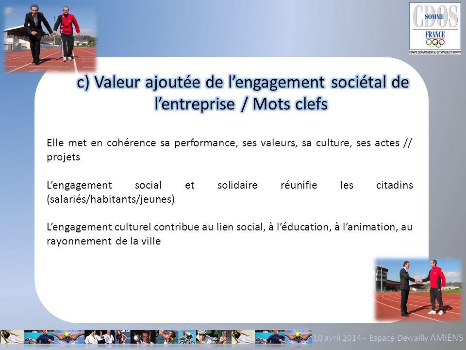 c) Valeur ajoutée de l'engagement sociétal de l'entreprise / Mots clefs