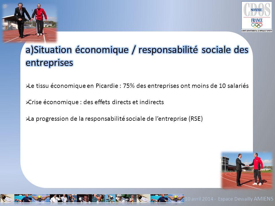 a)Situation économique / responsabilité sociale des entreprises