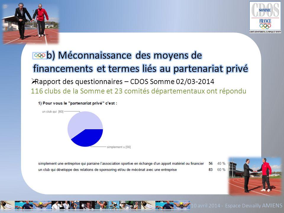b) Méconnaissance des moyens de financements et termes liés au partenariat privé