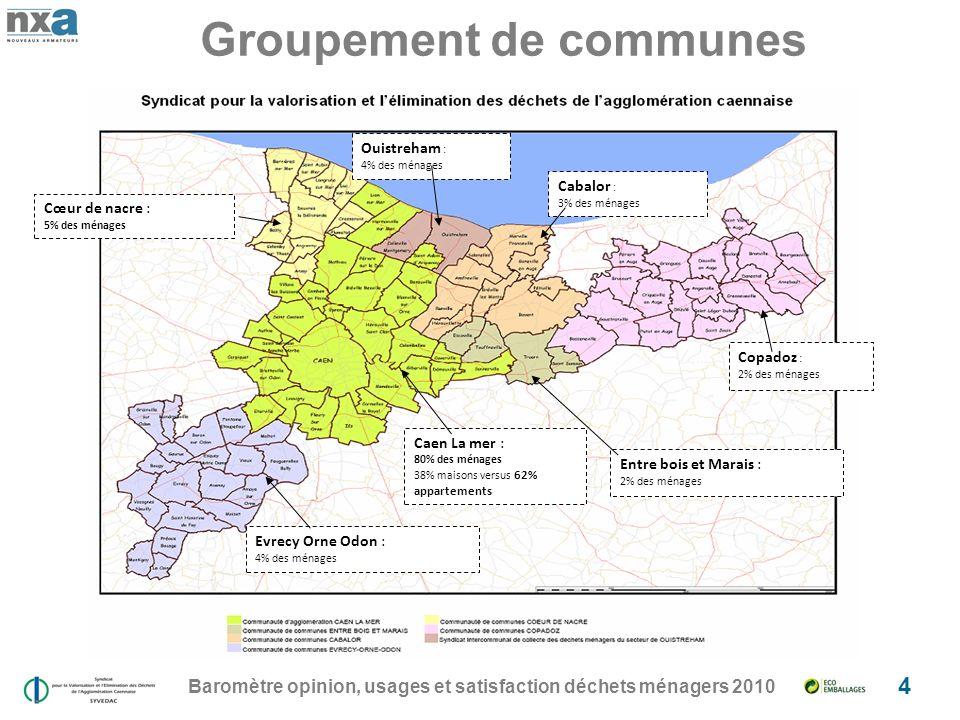 Groupement de communes