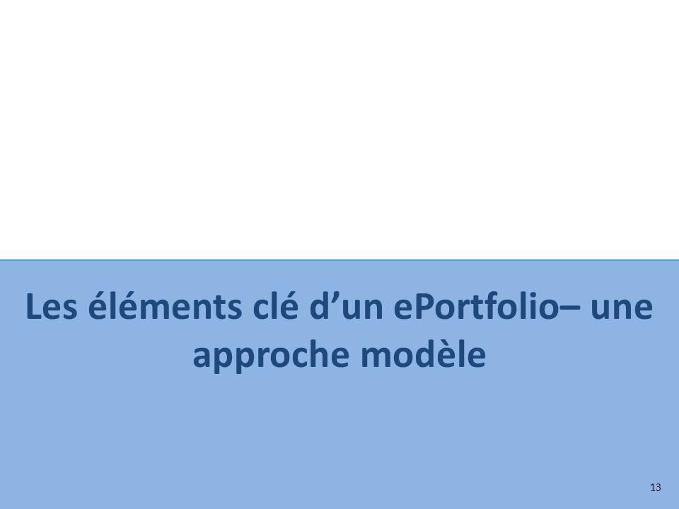 Les éléments clé d'un ePortfolio– une approche modèle