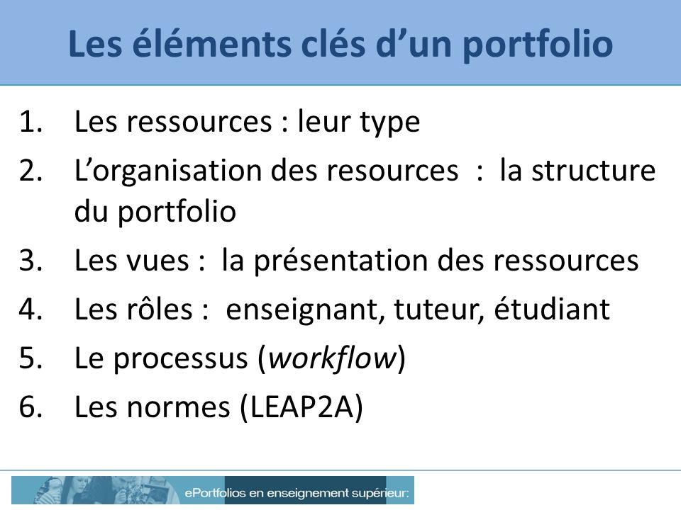 Les éléments clés d'un portfolio