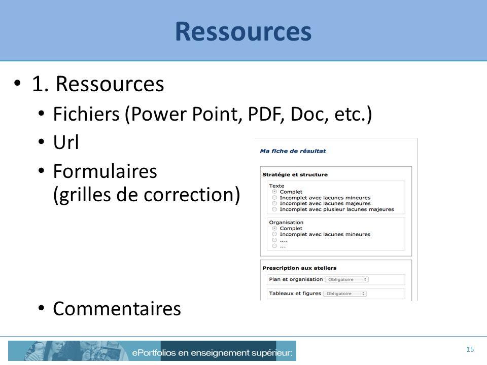 Ressources 1. Ressources Fichiers (Power Point, PDF, Doc, etc.) Url