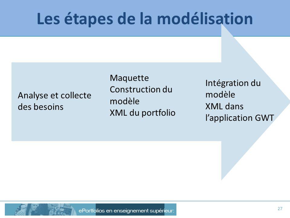 Les étapes de la modélisation