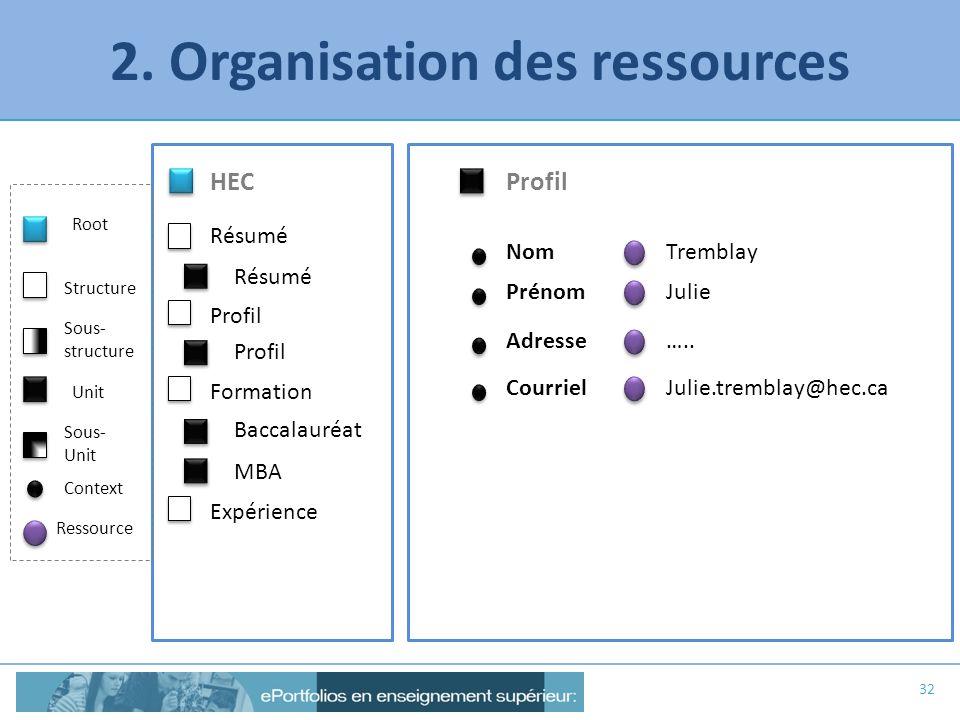 2. Organisation des ressources