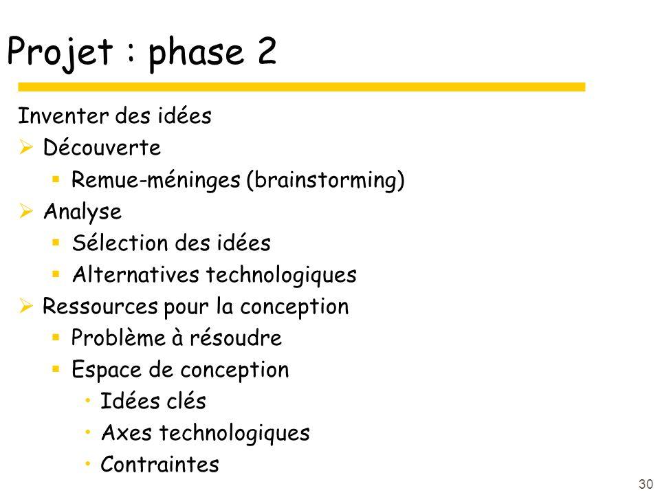 Projet : phase 2 Inventer des idées Découverte