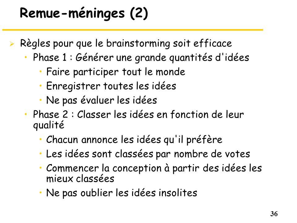 Remue-méninges (2) Règles pour que le brainstorming soit efficace